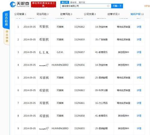 """2014年时,蜂鸟音乐将""""邓紫棋""""注册为商标。来源:天眼查网站截图"""